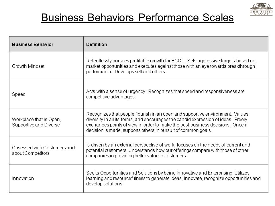 Business Behaviors Performance Scales