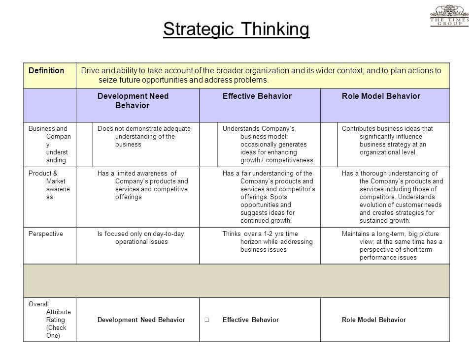 Strategic Thinking Definition