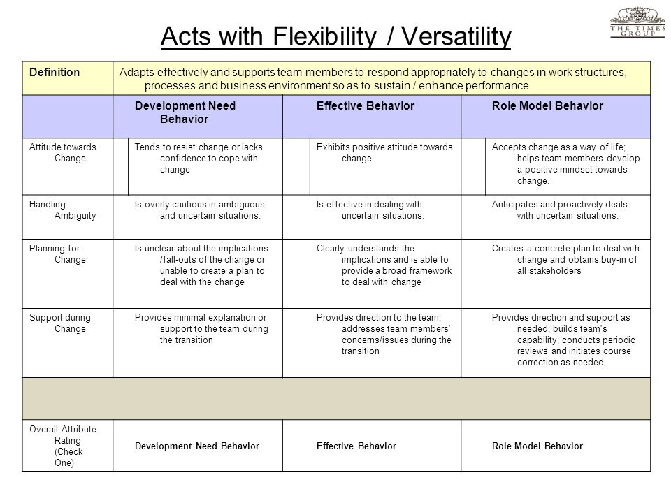 Acts with Flexibility / Versatility