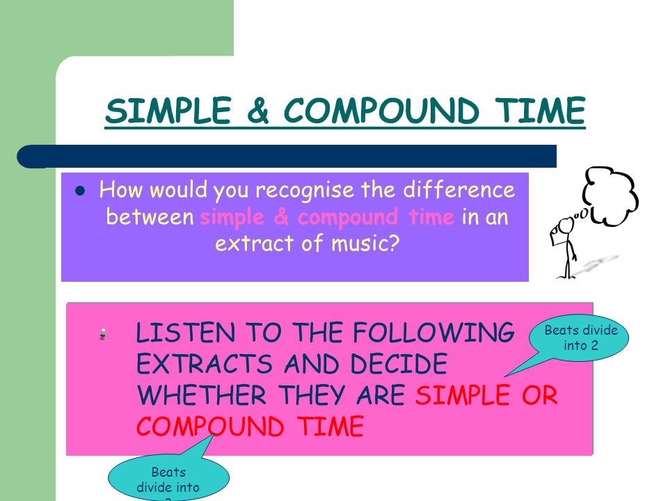 SIMPLE & COMPOUND TIME How would you recognise the difference between simple & compound time in an extract of music
