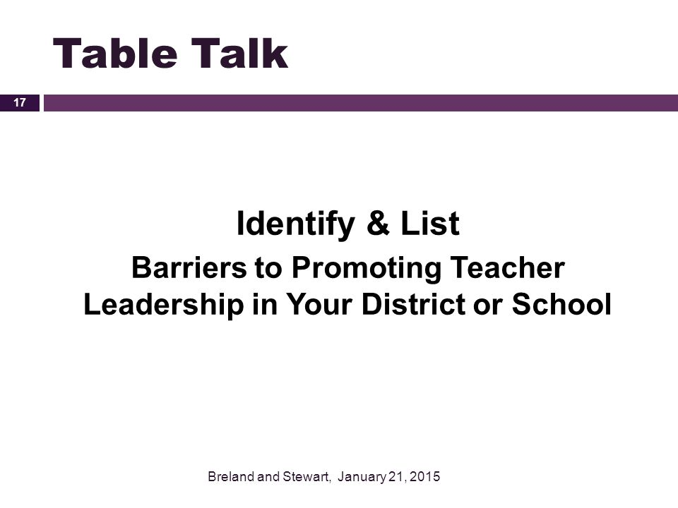 Barriers to Promoting Teacher Leadership in Your District or School