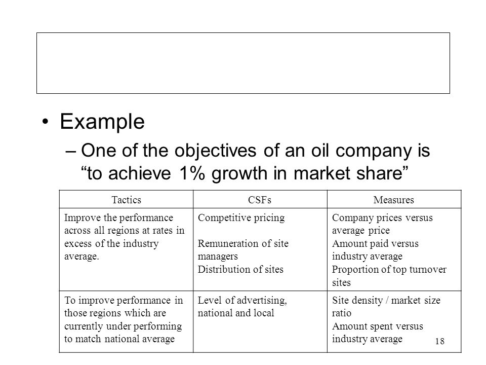 Example One of the objectives of an oil company is to achieve 1% growth in market share Tactics.