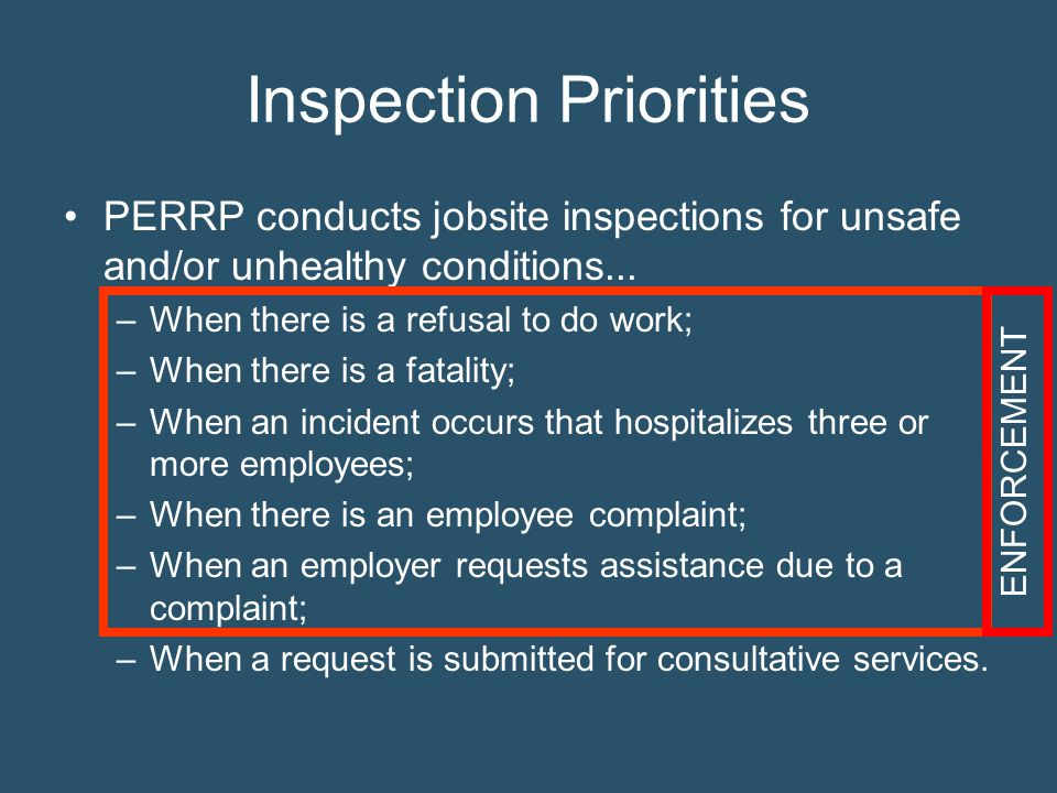 Inspection Priorities
