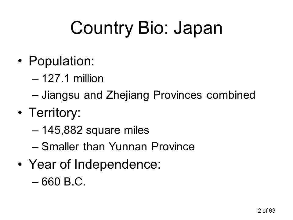 Country Bio: Japan Population: Territory: Year of Independence:
