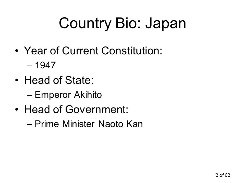 Country Bio: Japan Year of Current Constitution: Head of State: