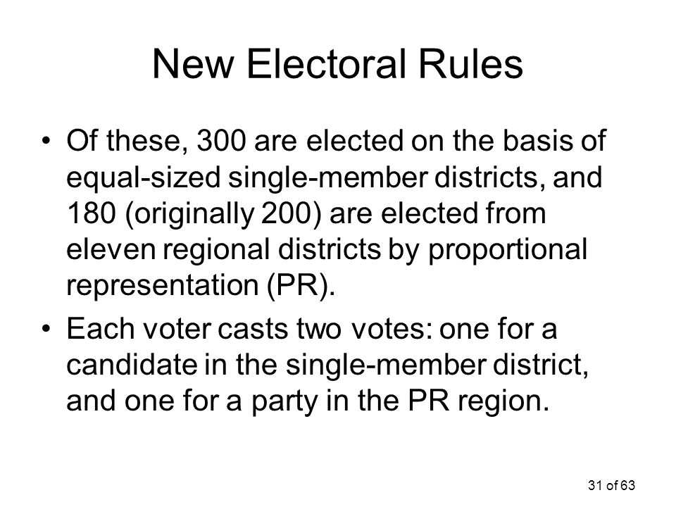 New Electoral Rules