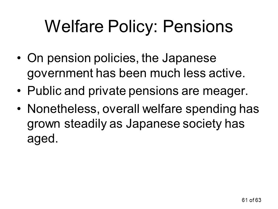 Welfare Policy: Pensions