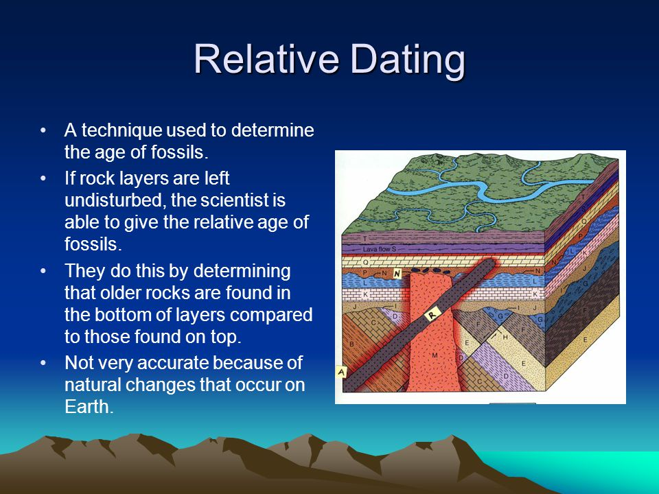 Absolute dating definition biology