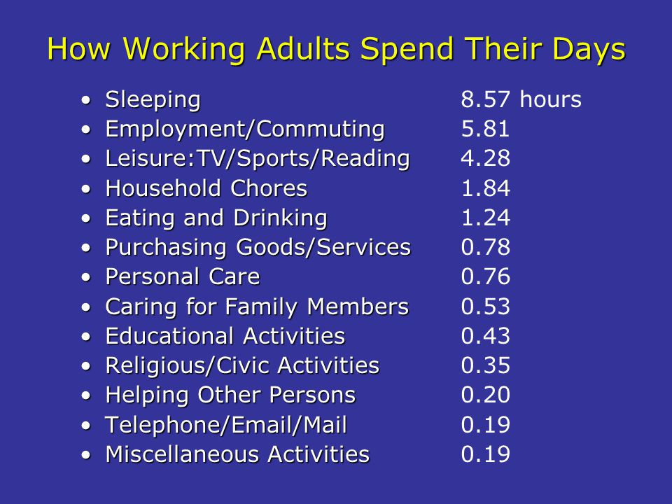 How Working Adults Spend Their Days