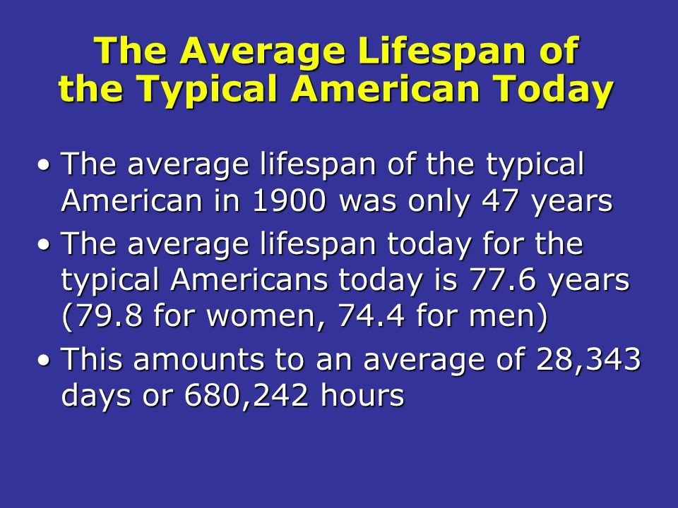 The Average Lifespan of the Typical American Today