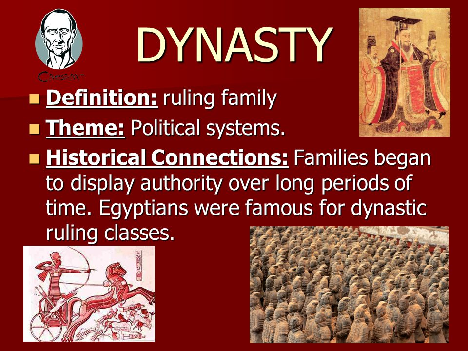 DYNASTY Definition: ruling family Theme: Political systems.