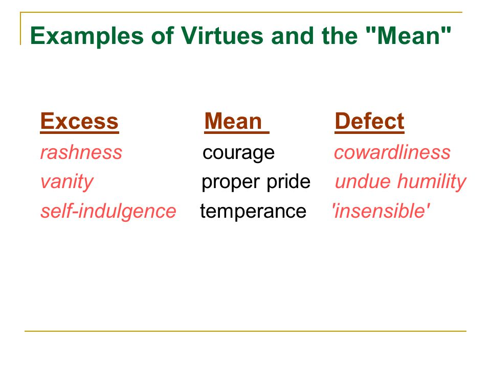 Examples of Virtues and the Mean