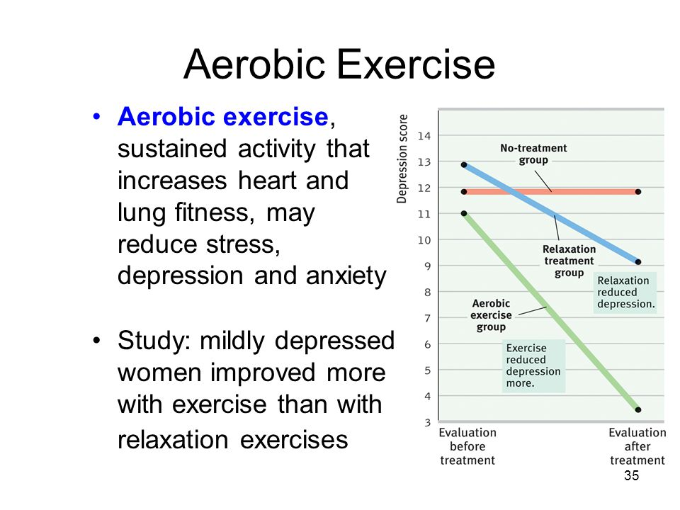 Aerobic Exercise Aerobic exercise, sustained activity that increases heart and lung fitness, may reduce stress, depression and anxiety.