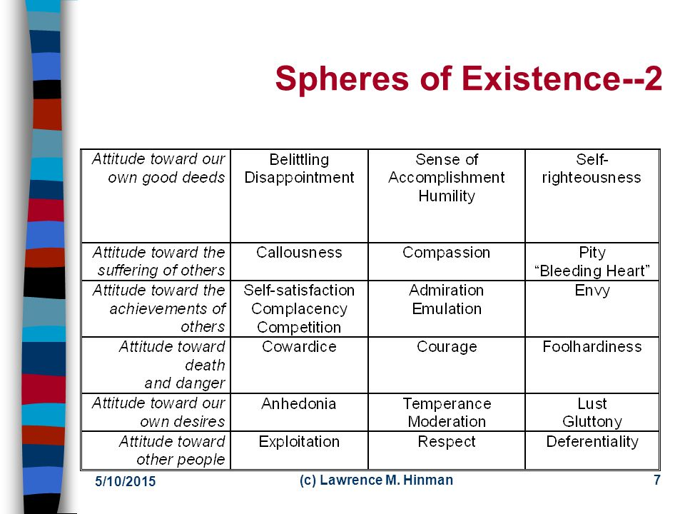 Spheres of Existence--2