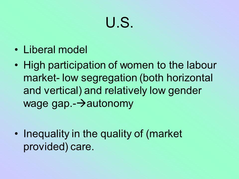 U.S. Liberal model.