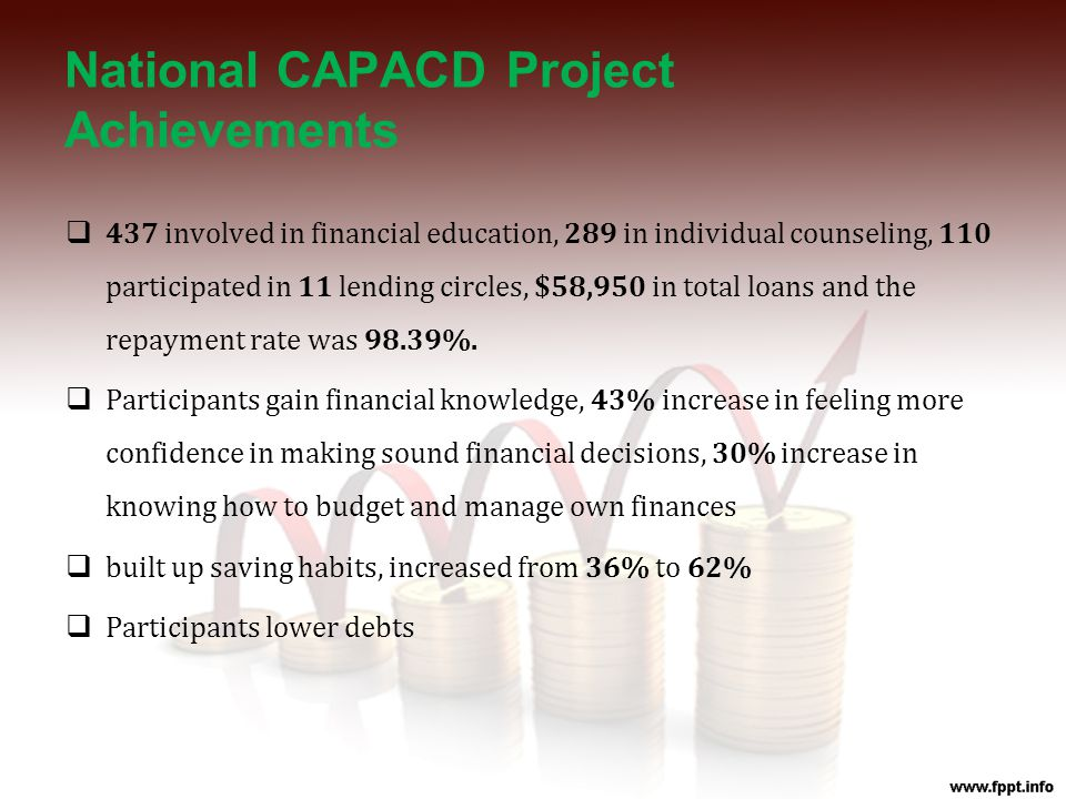 National CAPACD Project Achievements