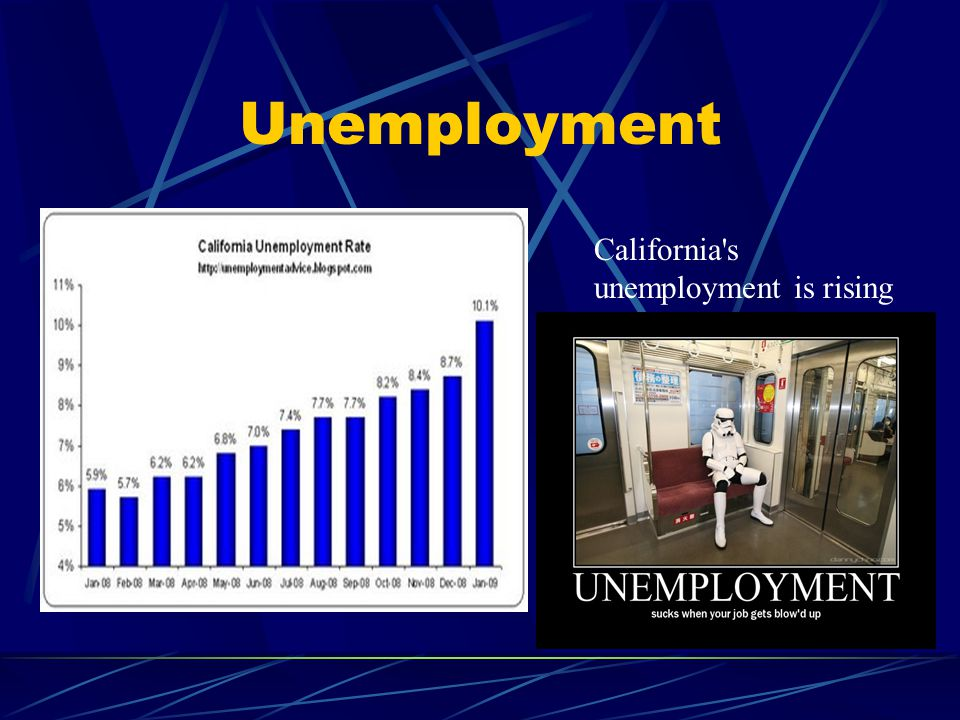 Unemployment California s unemployment is rising