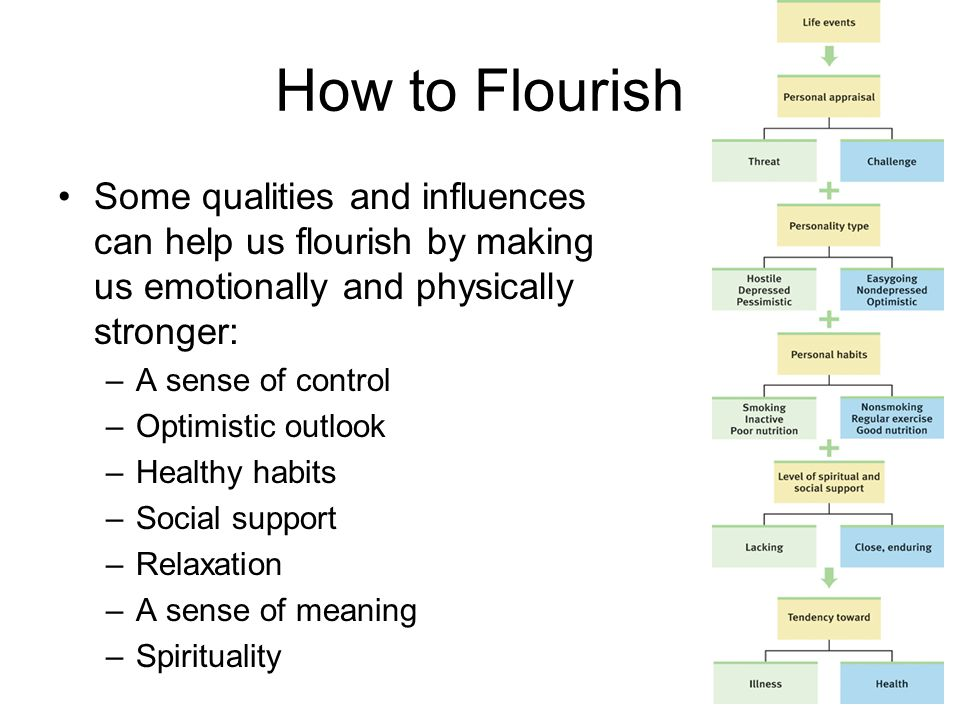 How to Flourish Some qualities and influences can help us flourish by making us emotionally and physically stronger:
