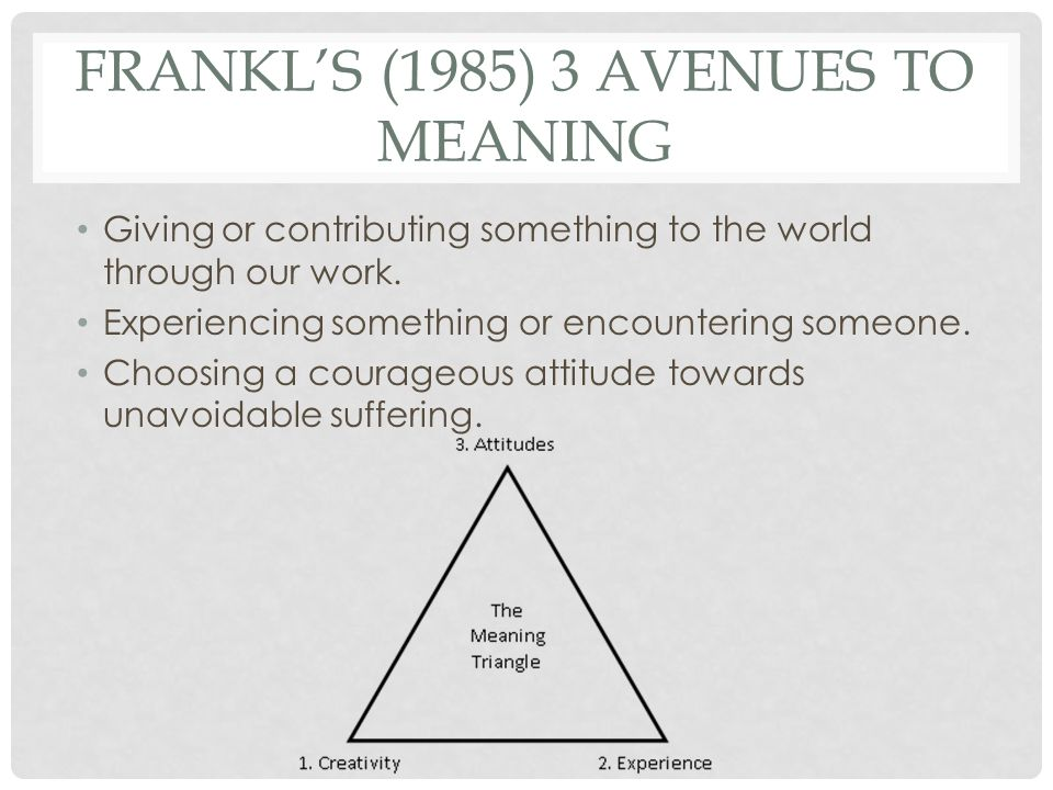 Frankl's (1985) 3 avenues to Meaning