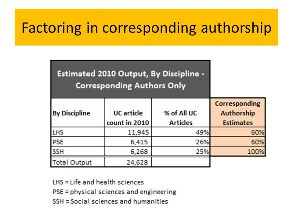 Factoring in corresponding authorship