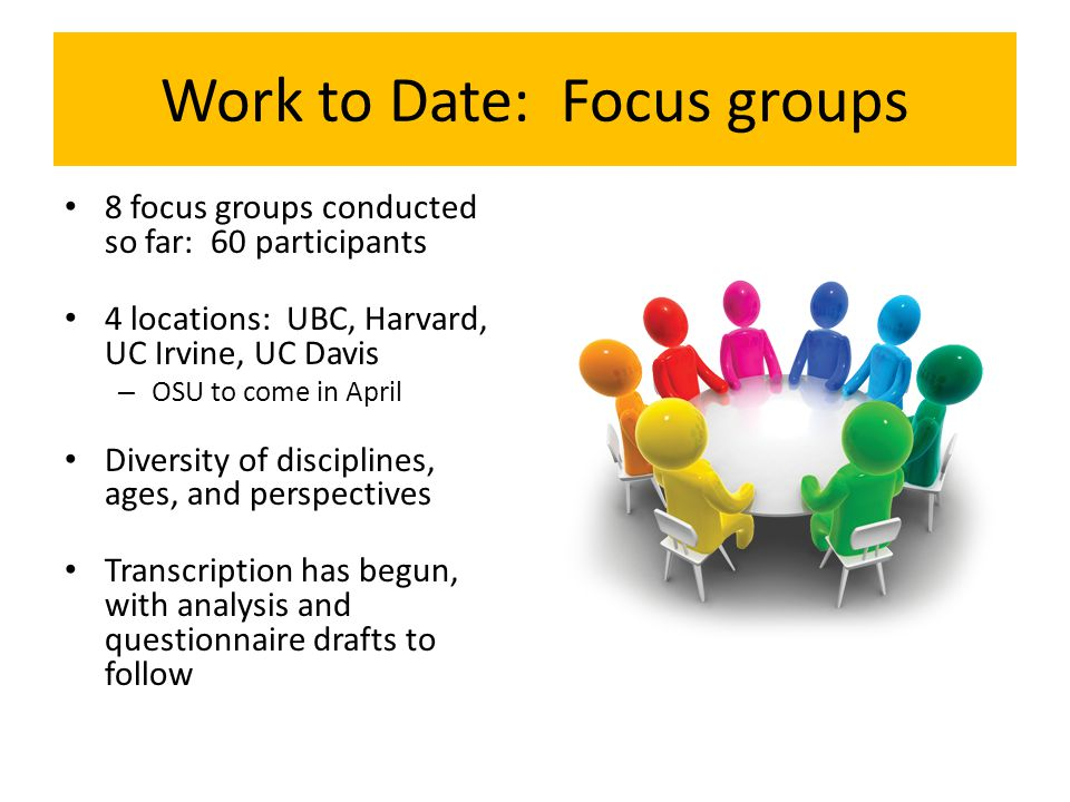 Work to Date: Focus groups