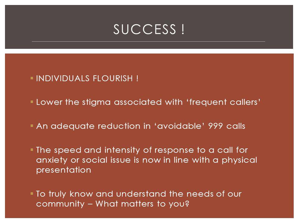 Success ! INDIVIDUALS FLOURISH !
