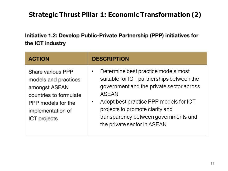 Strategic Thrust Pillar 1: Economic Transformation (2)