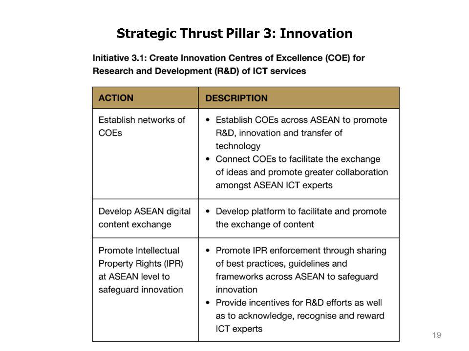 Strategic Thrust Pillar 3: Innovation