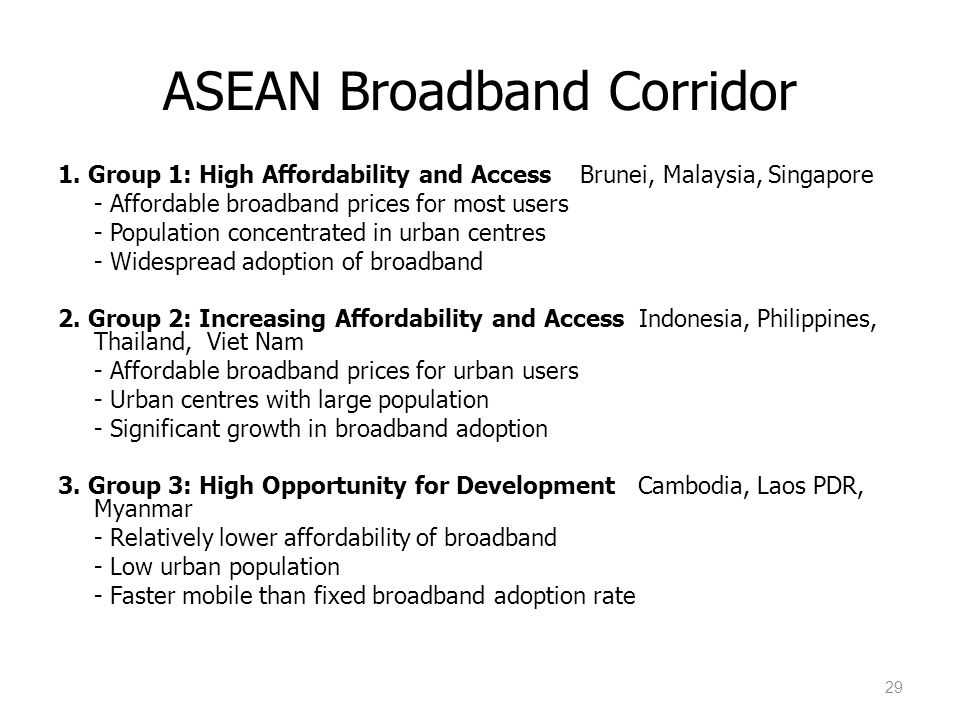 ASEAN Broadband Corridor