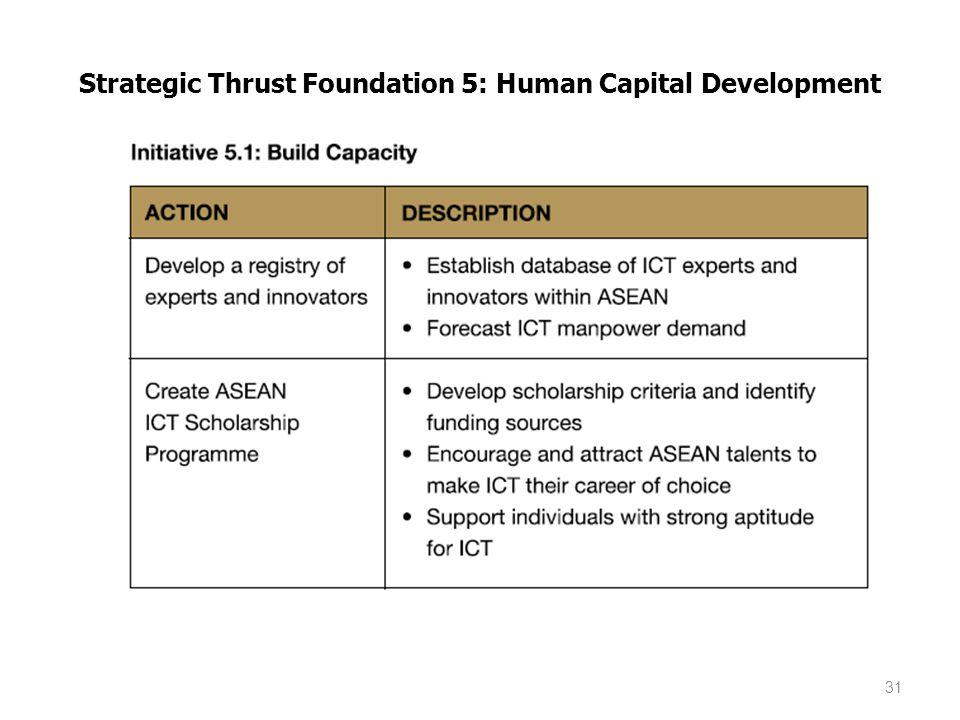 Strategic Thrust Foundation 5: Human Capital Development