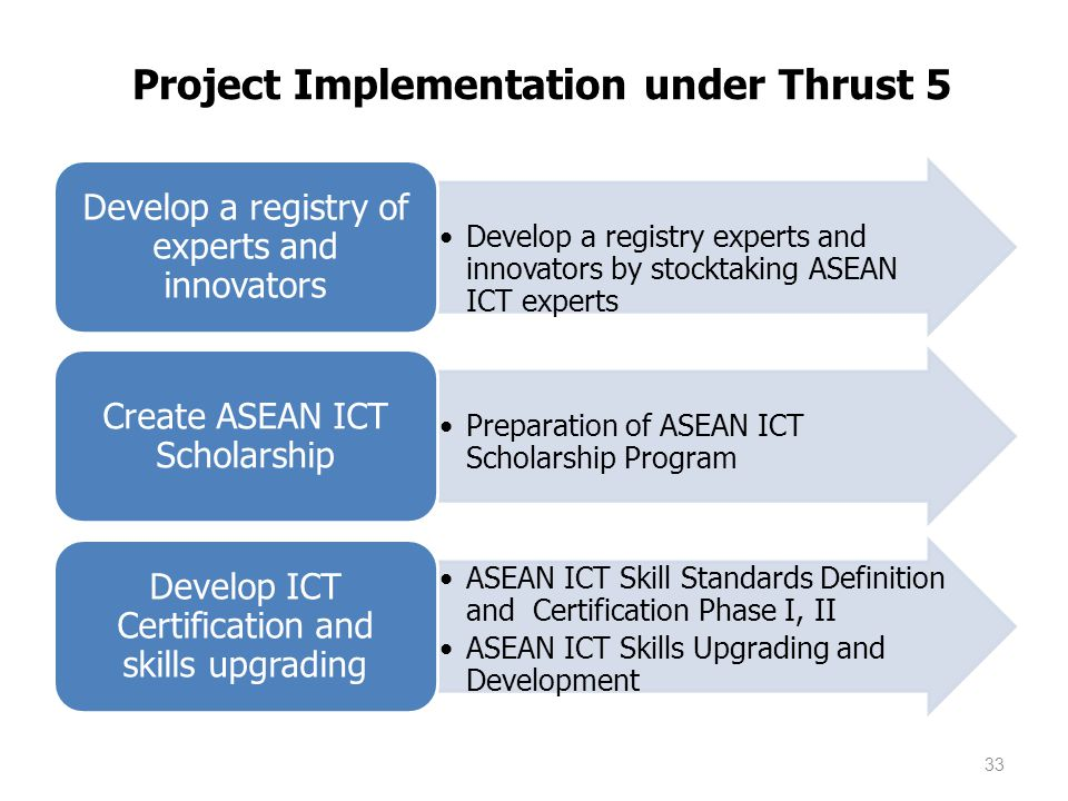 Project Implementation under Thrust 5