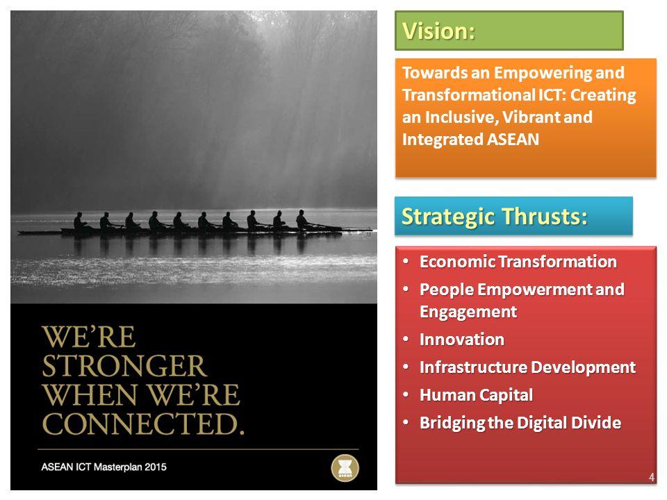 Vision: Strategic Thrusts:
