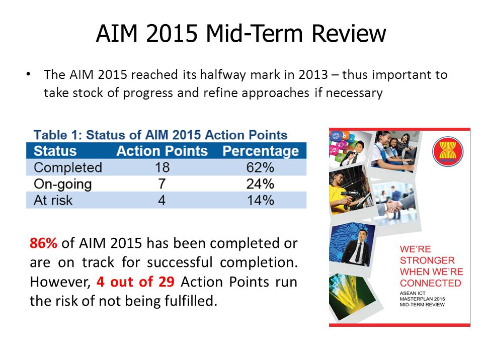 AIM 2015 Mid-Term Review The AIM 2015 reached its halfway mark in 2013 – thus important to take stock of progress and refine approaches if necessary.