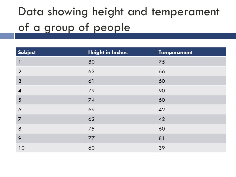 Data showing height and temperament of a group of people