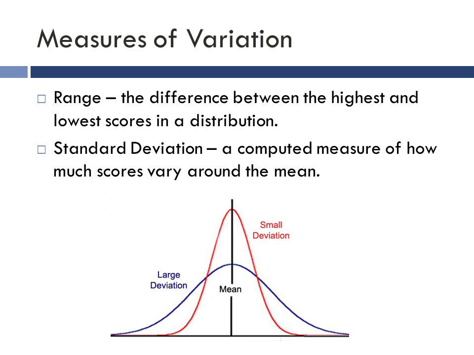 Measures of Variation Range – the difference between the highest and lowest scores in a distribution.