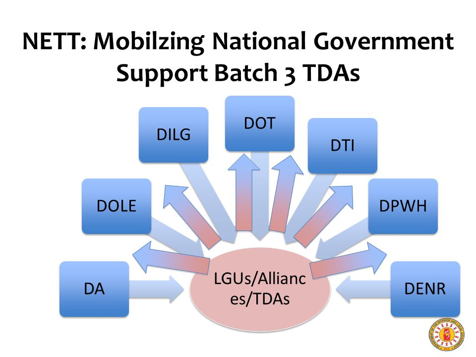 NETT: Mobilzing National Government Support Batch 3 TDAs