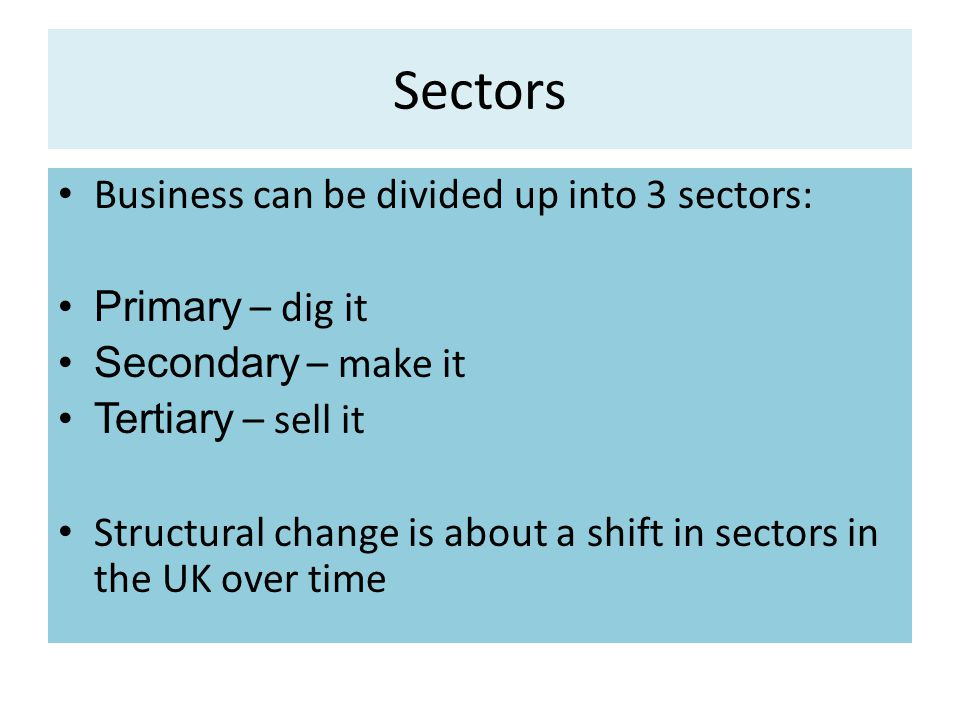 Sectors Business can be divided up into 3 sectors: Primary – dig it