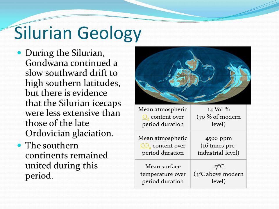 Silurian Geology