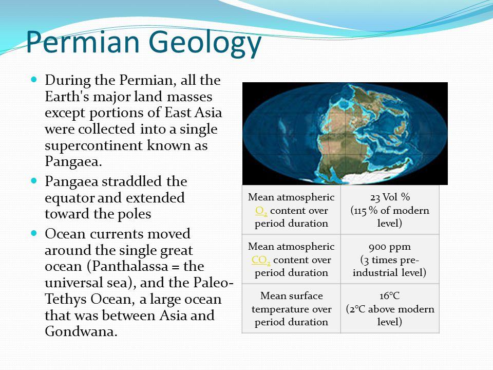 Permian Geology