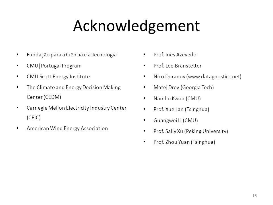 Acknowledgement Fundação para a Ciência e a Tecnologia