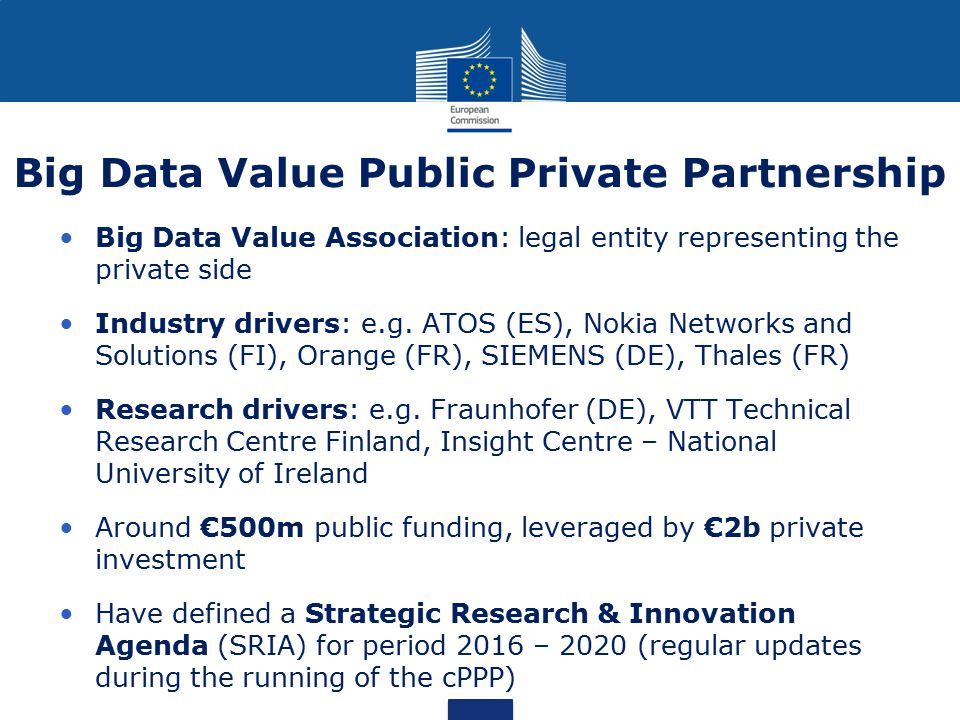 Big Data Value Public Private Partnership