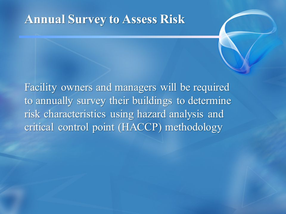 Annual Survey to Assess Risk