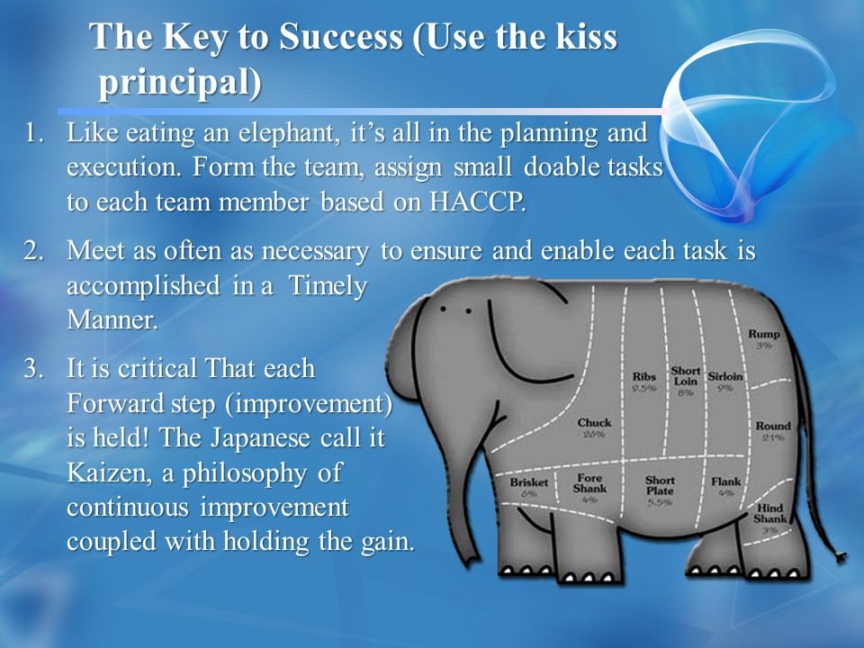 The Key to Success (Use the kiss principal)