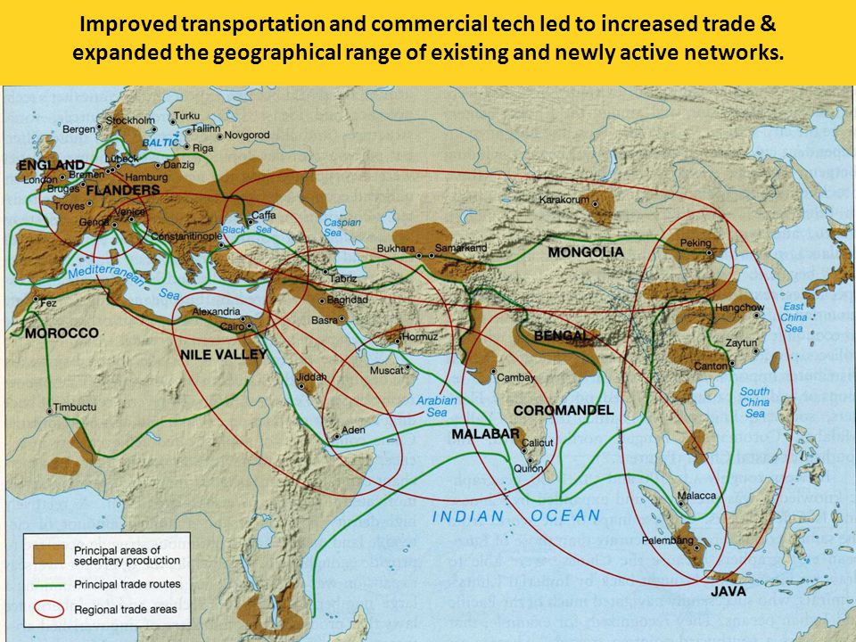 Improved transportation and commercial tech led to increased trade & expanded the geographical range of existing and newly active networks.
