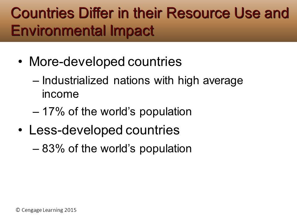Countries Differ in their Resource Use and Environmental Impact