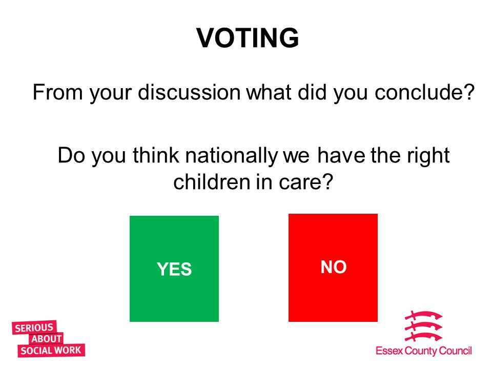 VOTING From your discussion what did you conclude