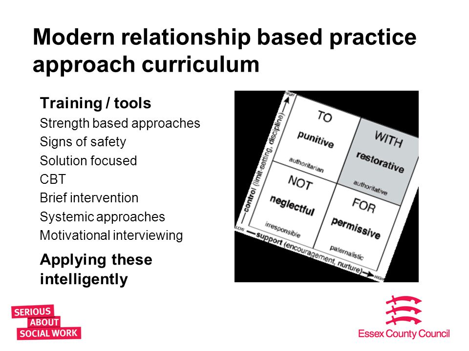 Modern relationship based practice approach curriculum