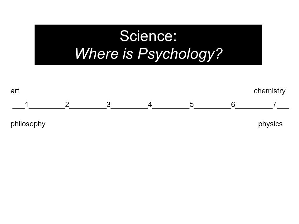 Science: Where is Psychology