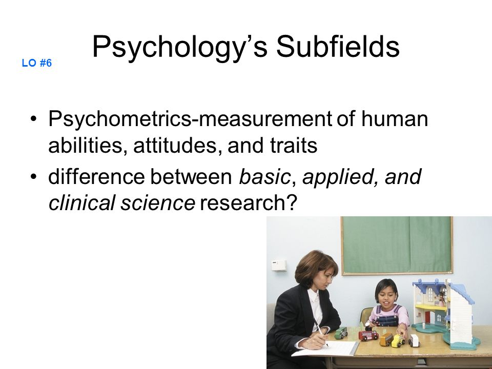 Psychology's Subfields