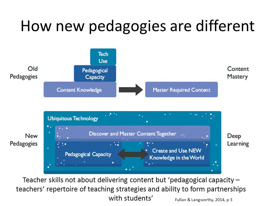 How new pedagogies are different